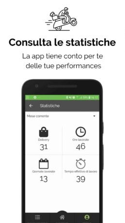 Deliverart - App corriere | Statistiche